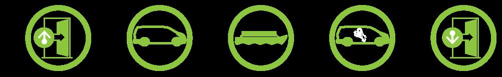 Iconos de transporte en auto y bote